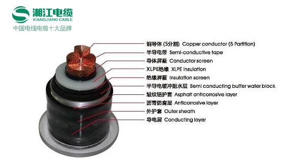 中低压电缆品类当中不可忽视——阻水电缆